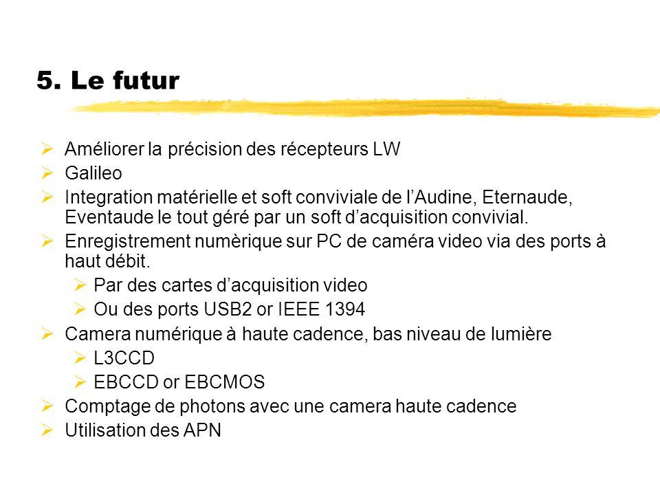 5. Le futur Améliorer la précision des récepteurs LW Galileo