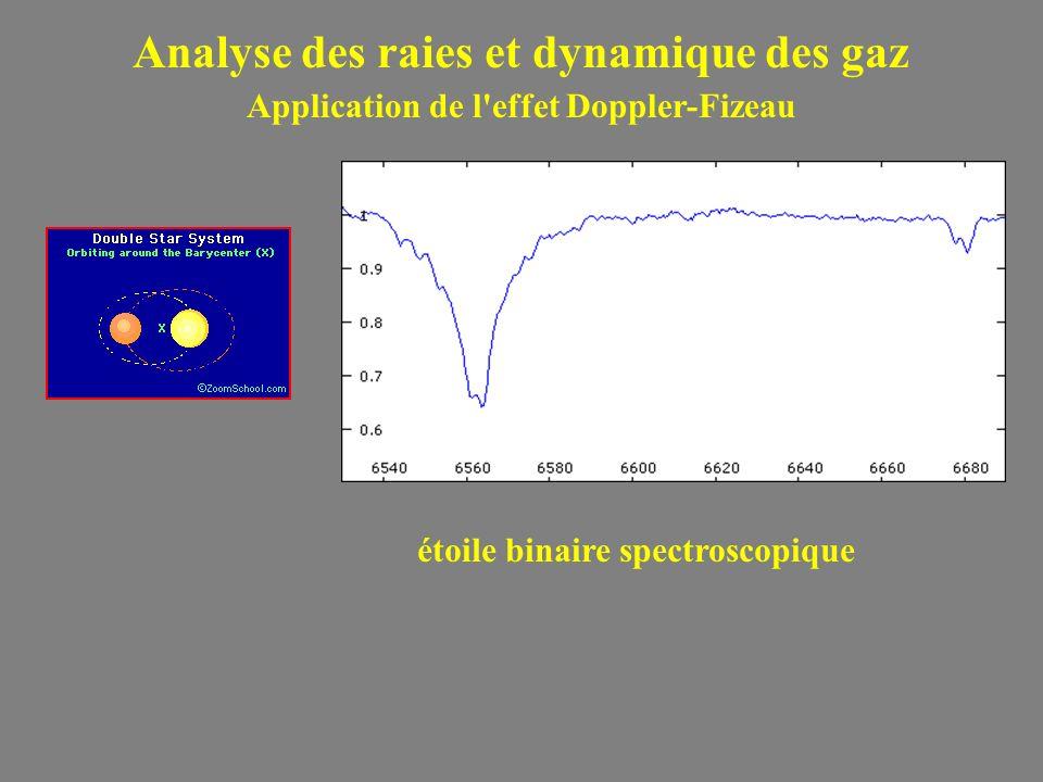 Analyse des raies et dynamique des gaz