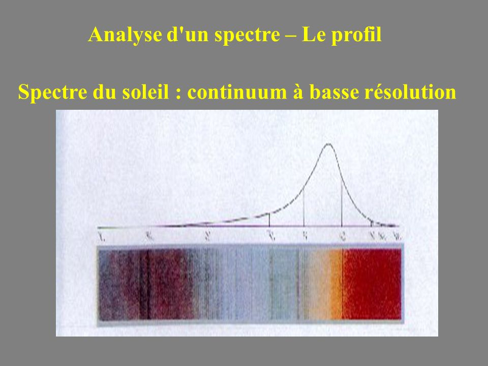 Spectre du soleil : continuum à basse résolution