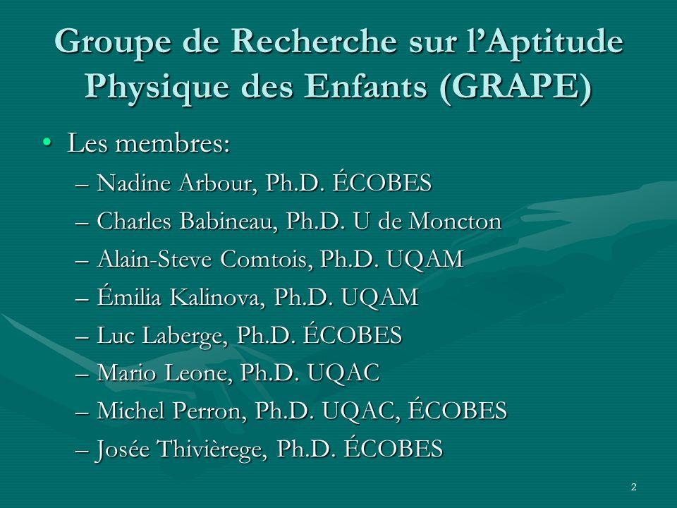 Groupe de Recherche sur l'Aptitude Physique des Enfants (GRAPE)