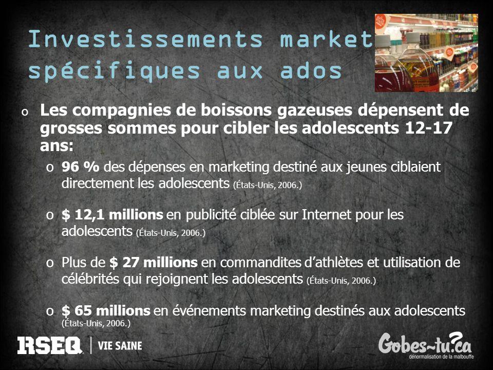Investissements marketing spécifiques aux ados