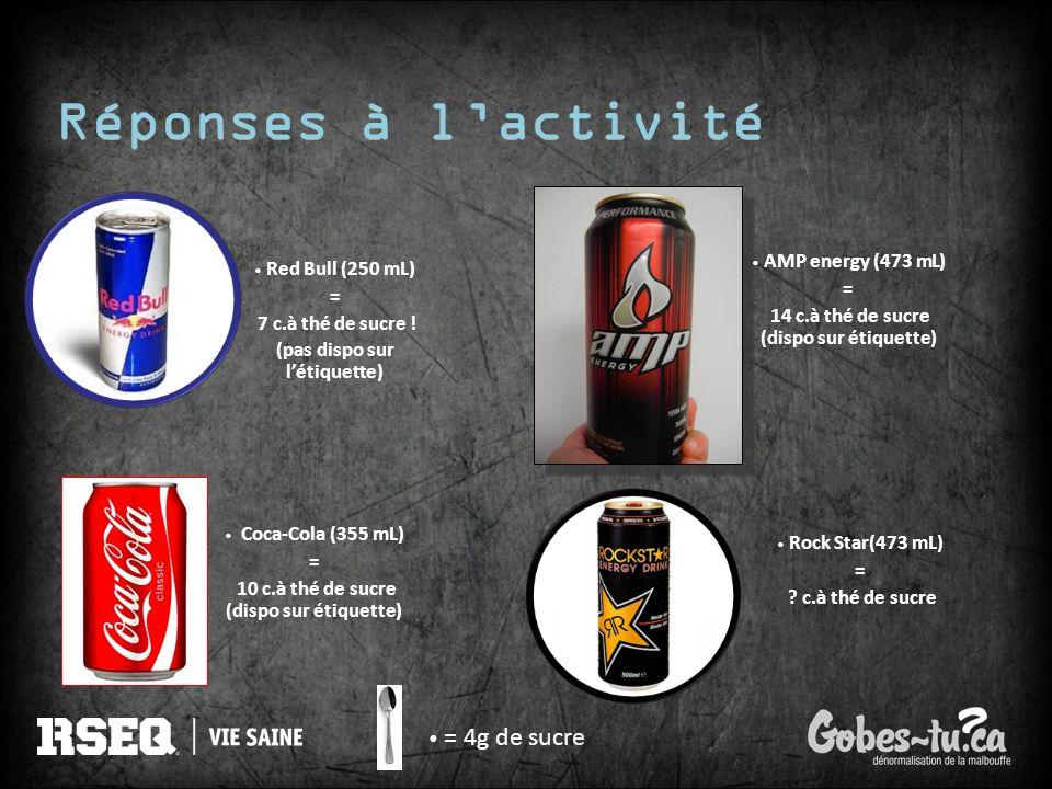 Réponses à l'activité = 4g de sucre AMP energy (473 mL)