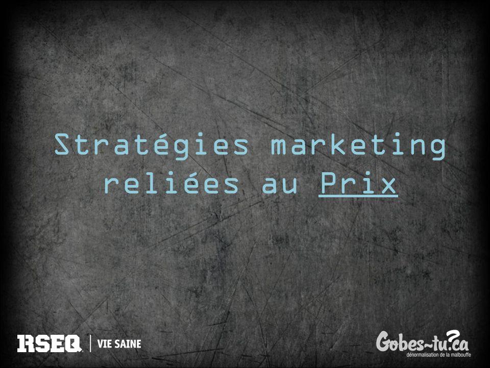 Stratégies marketing reliées au Prix