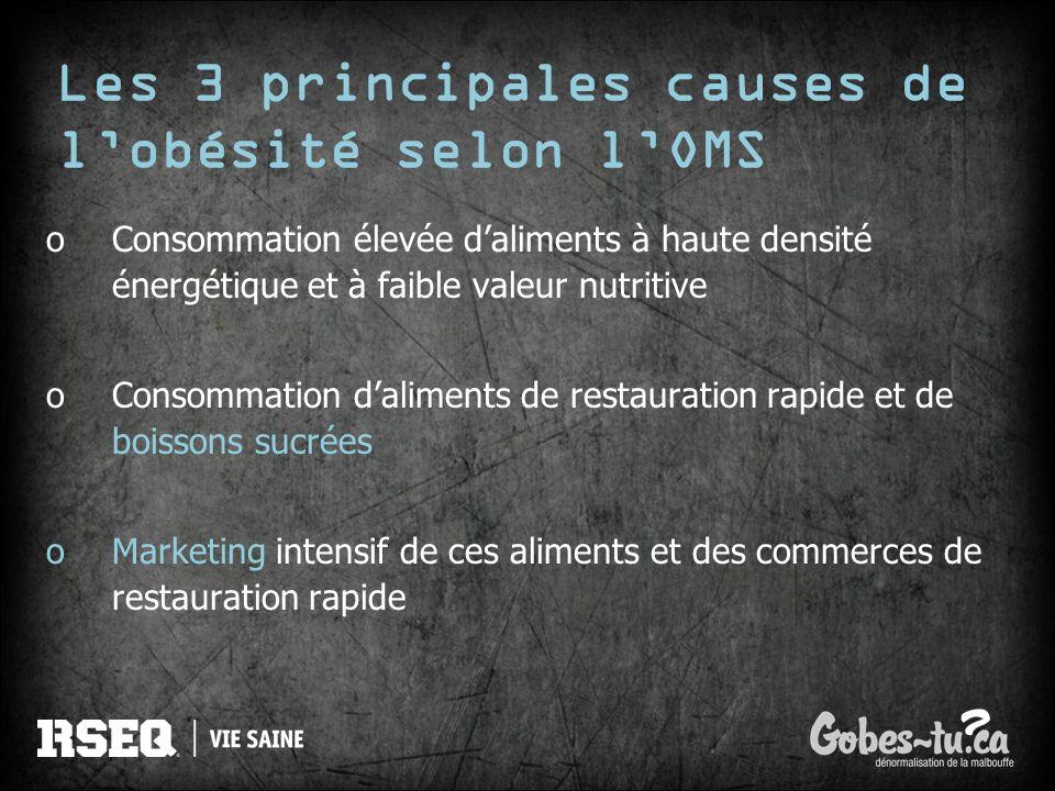 Les 3 principales causes de l'obésité selon l'OMS