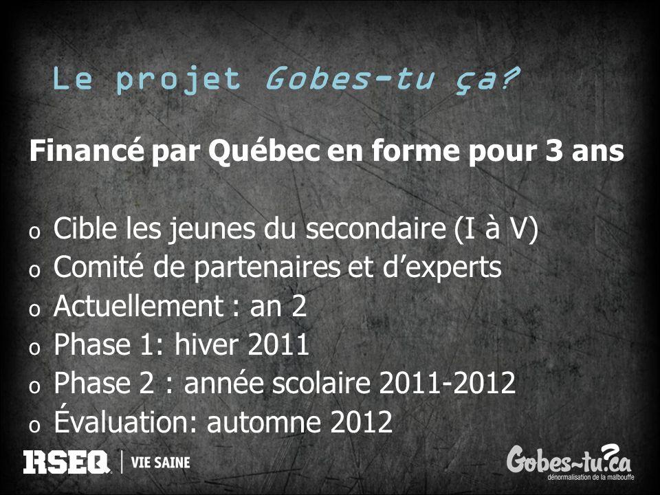 Le projet Gobes-tu ça Financé par Québec en forme pour 3 ans