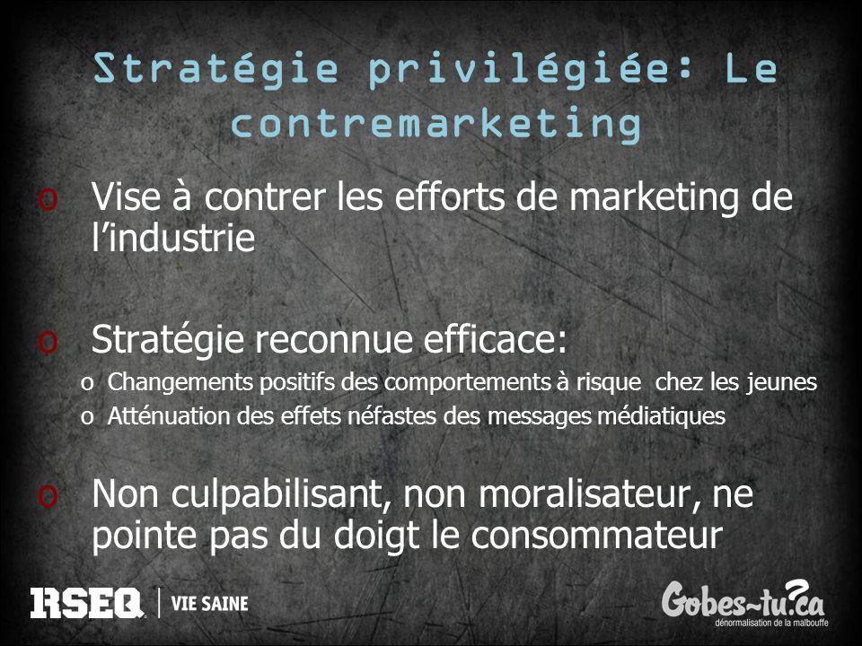 Stratégie privilégiée: Le contremarketing