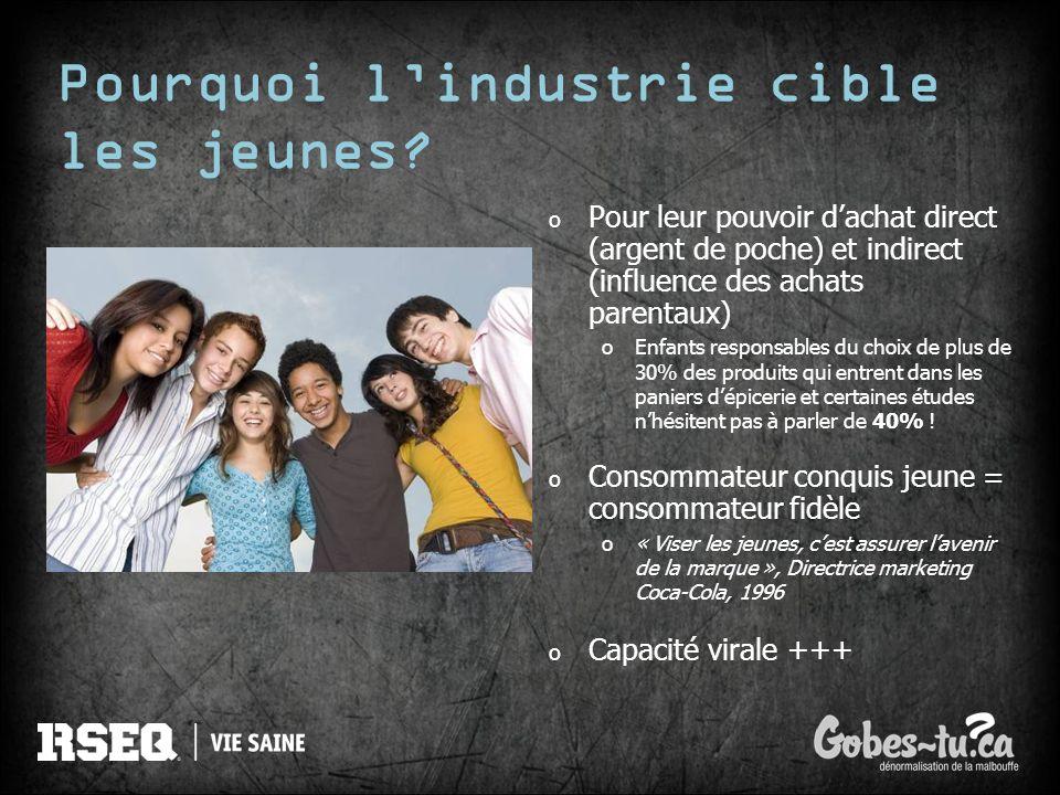 Pourquoi l'industrie cible les jeunes