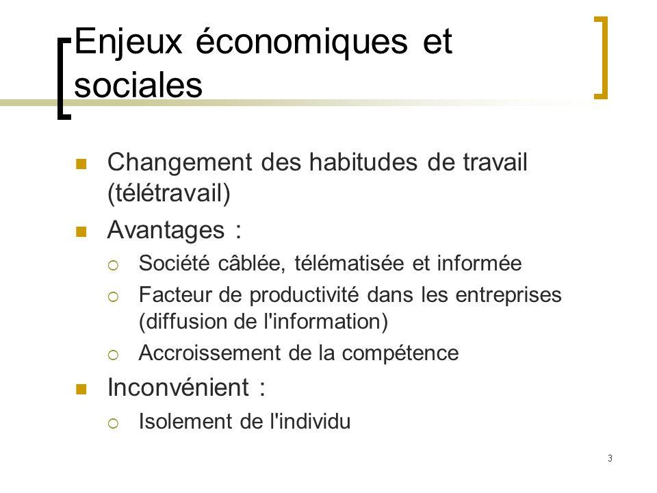 Enjeux économiques et sociales