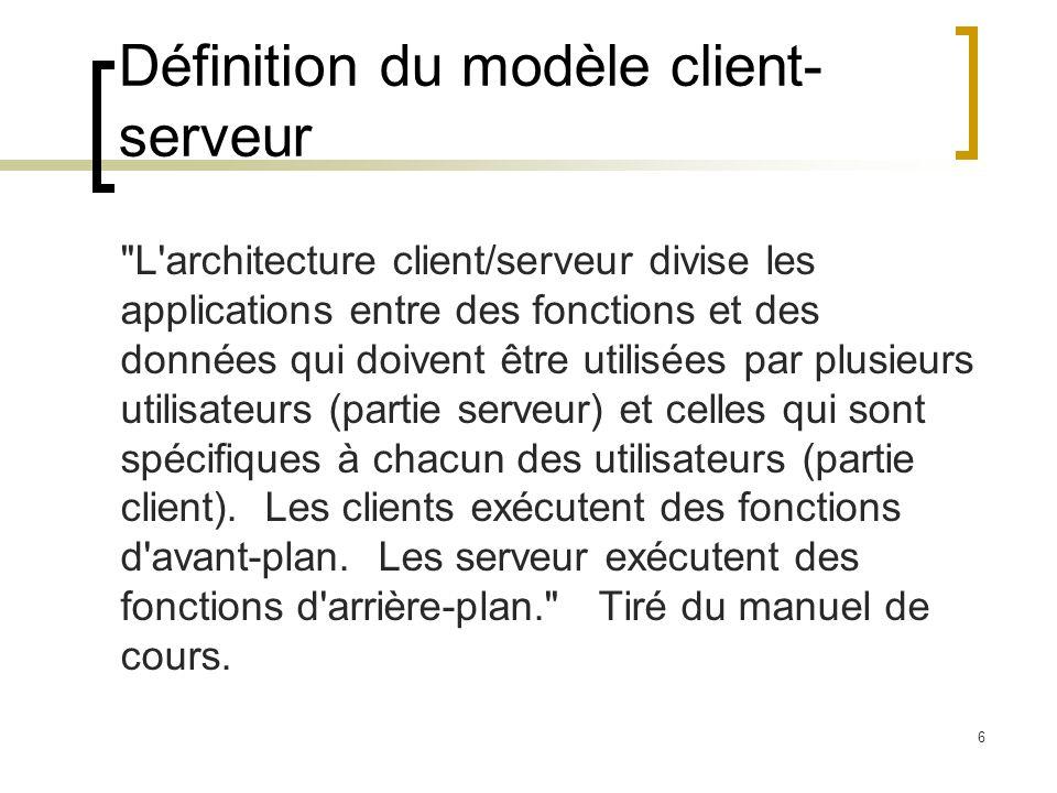 Définition du modèle client-serveur