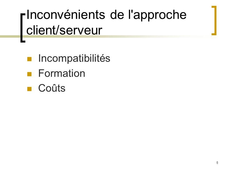 Inconvénients de l approche client/serveur