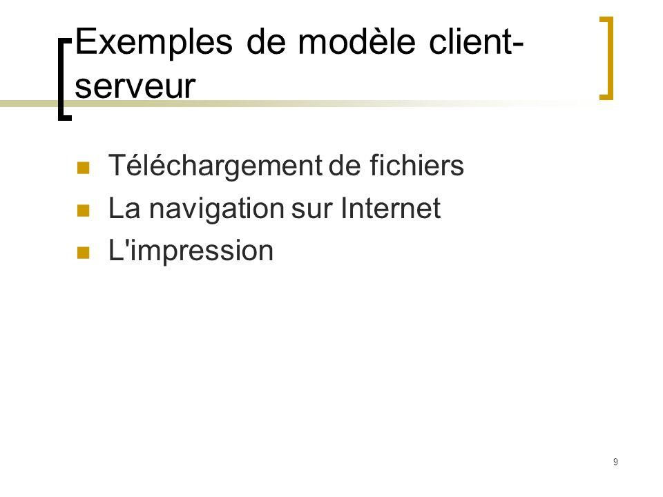 Exemples de modèle client-serveur