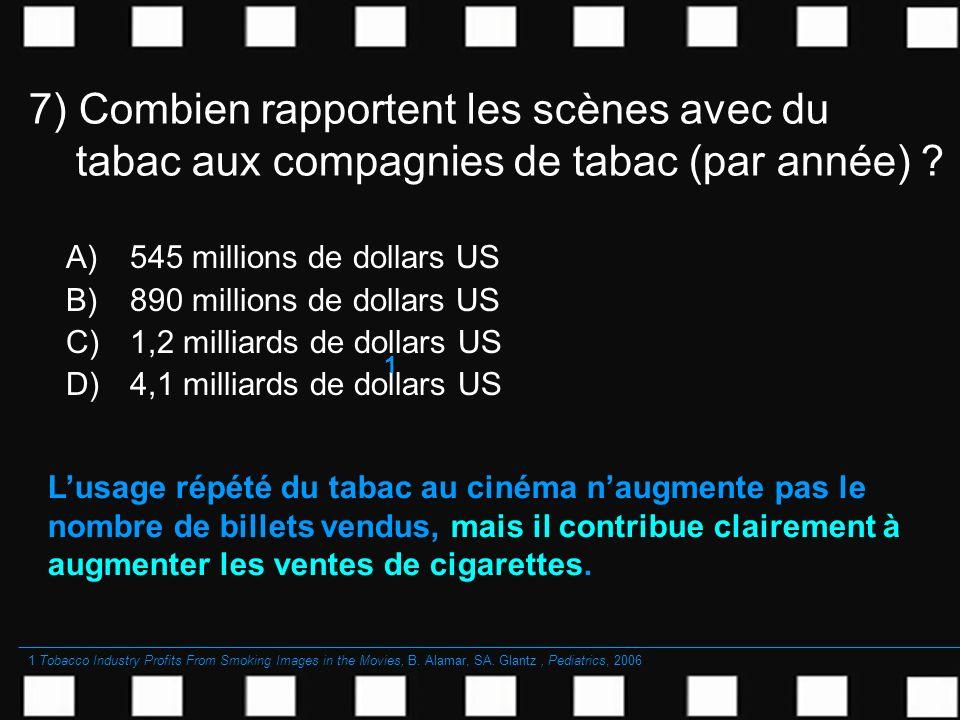 7) Combien rapportent les scènes avec du tabac aux compagnies de tabac (par année)