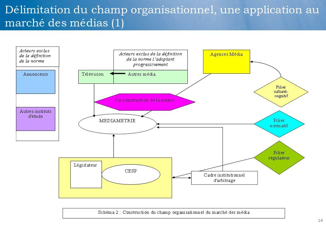 Délimitation du champ organisationnel, une application au marché des médias (1)