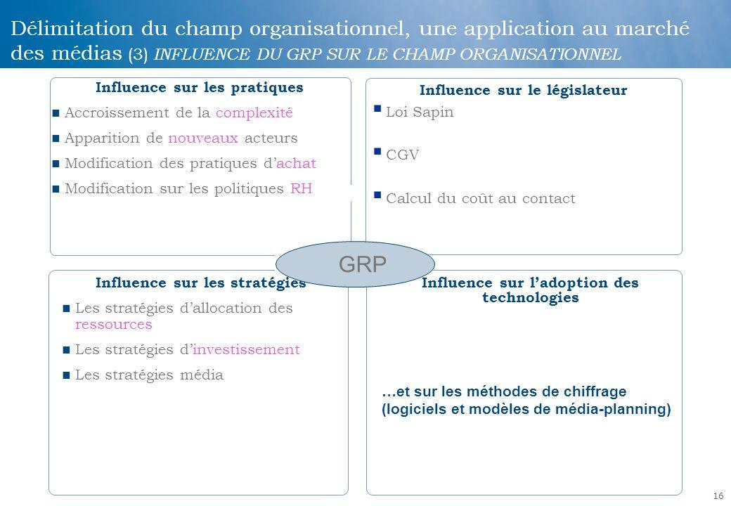 Délimitation du champ organisationnel, une application au marché des médias (3) INFLUENCE DU GRP SUR LE CHAMP ORGANISATIONNEL