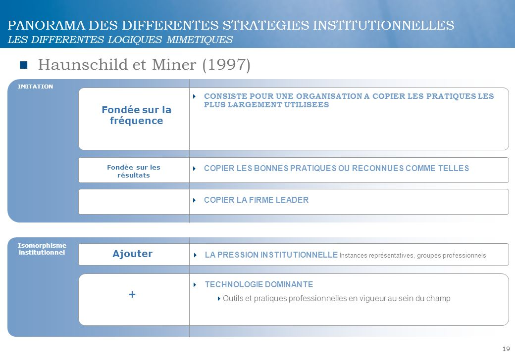 PANORAMA DES DIFFERENTES STRATEGIES INSTITUTIONNELLES LES DIFFERENTES LOGIQUES MIMETIQUES