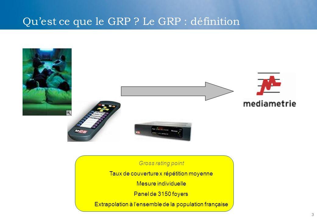 Qu'est ce que le GRP Le GRP : définition
