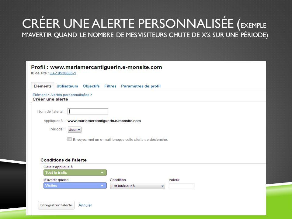 Créer une alerte personnalisée (exemple m'avertir quand le nombre de mes visiteurs chute de X% sur une période)