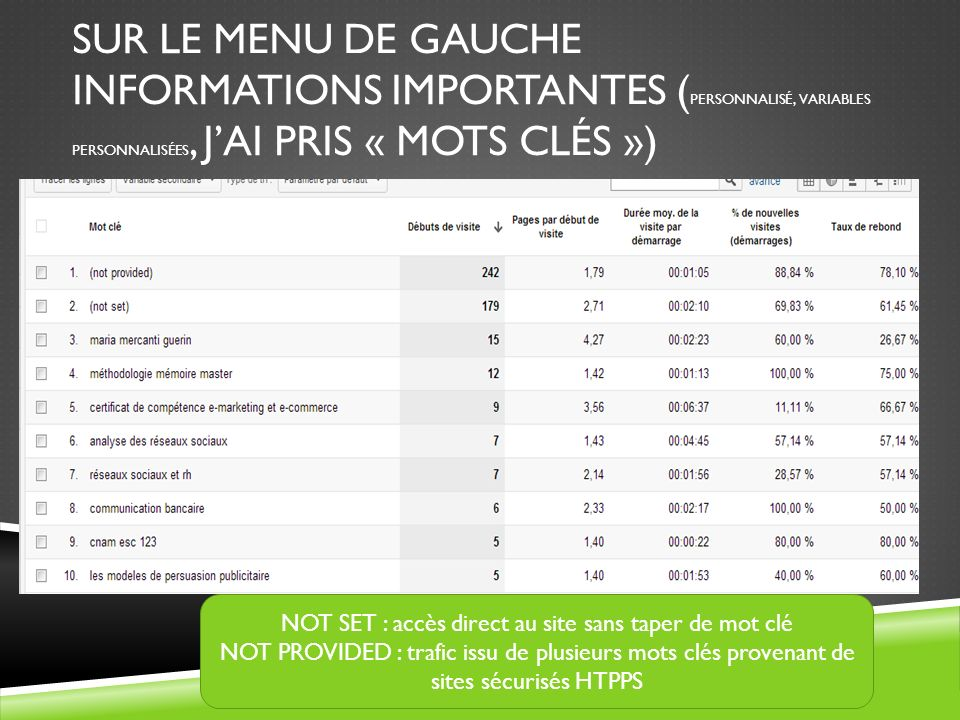 NOT SET : accès direct au site sans taper de mot clé