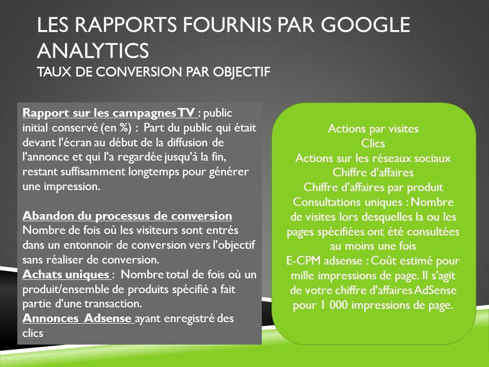 les rapports fournis par Google Analytics Taux de conversion par objectif