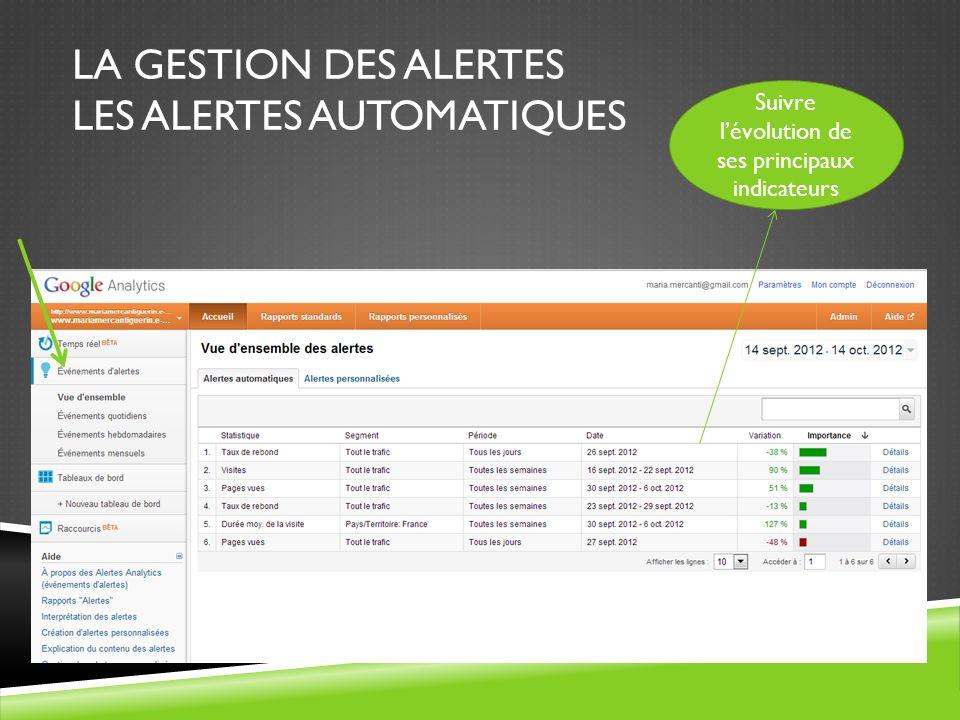 La gestion des alertes Les alertes automatiques