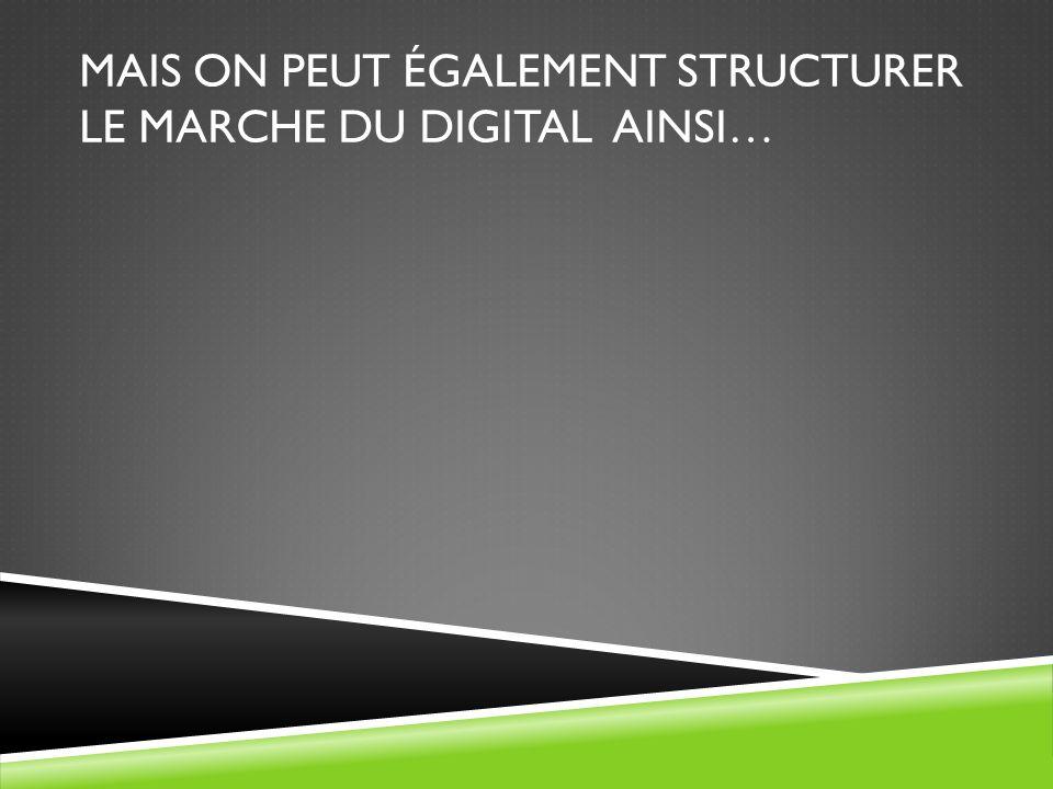 Mais on peut également structurer le marche du digital ainsi…