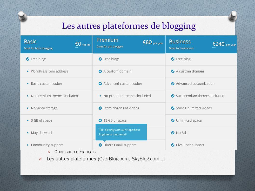 Les autres plateformes de blogging