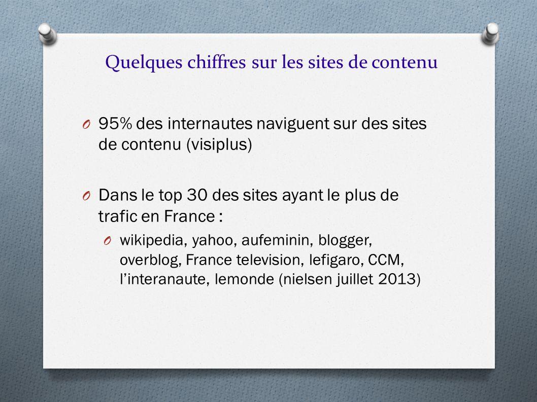 Quelques chiffres sur les sites de contenu