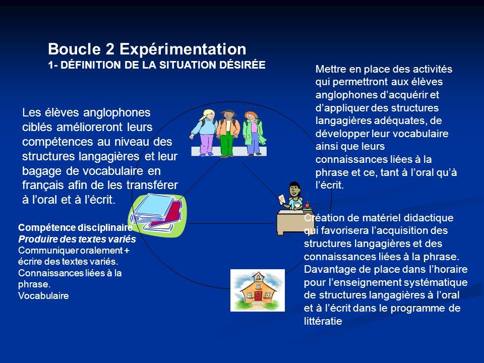 Boucle 2 Expérimentation