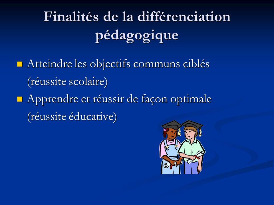 Finalités de la différenciation pédagogique