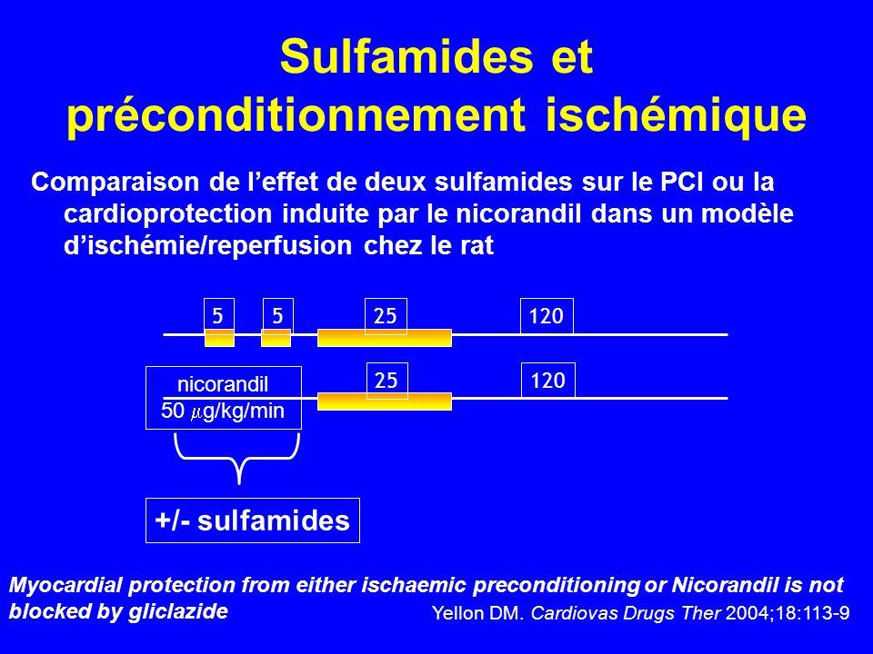 Sulfamides et préconditionnement ischémique