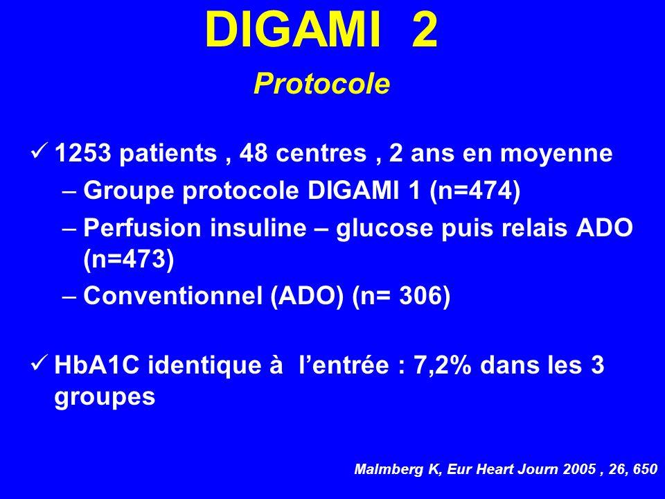 DIGAMI 2 Protocole 1253 patients , 48 centres , 2 ans en moyenne
