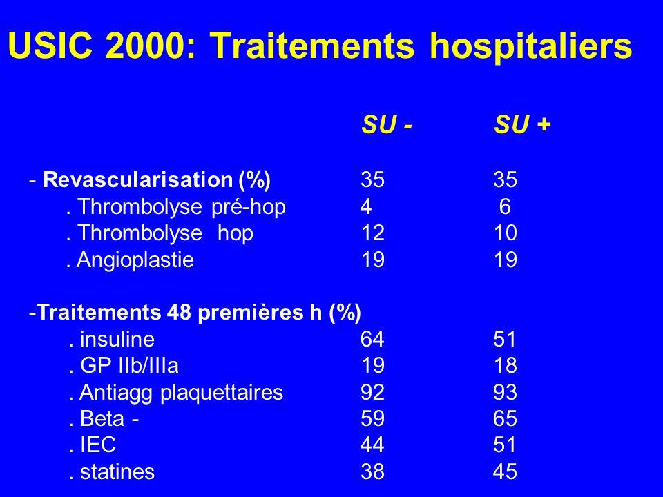 USIC 2000: Traitements hospitaliers