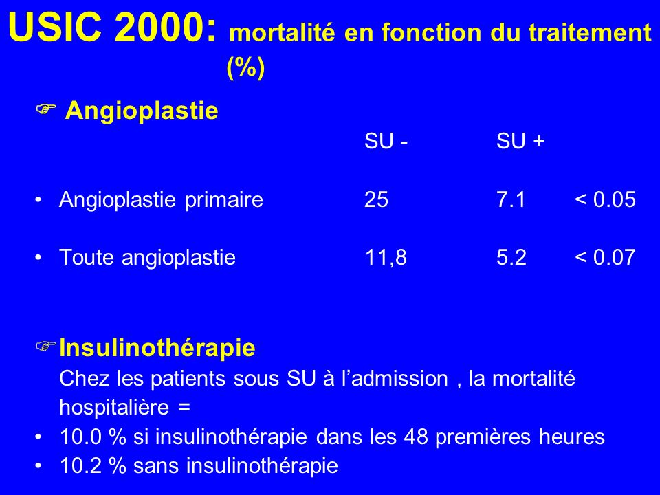 USIC 2000: mortalité en fonction du traitement (%)