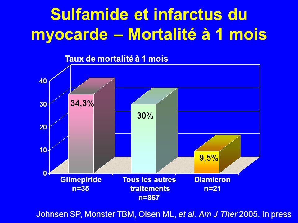 Sulfamide et infarctus du myocarde – Mortalité à 1 mois
