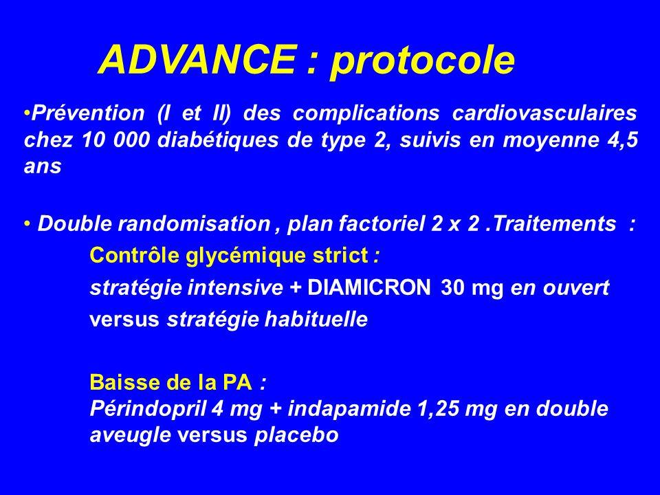 ADVANCE : protocole Prévention (I et II) des complications cardiovasculaires chez 10 000 diabétiques de type 2, suivis en moyenne 4,5 ans.