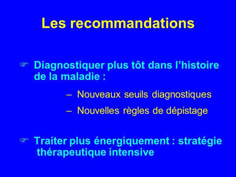 Les recommandations Diagnostiquer plus tôt dans l'histoire de la maladie : – Nouveaux seuils diagnostiques.