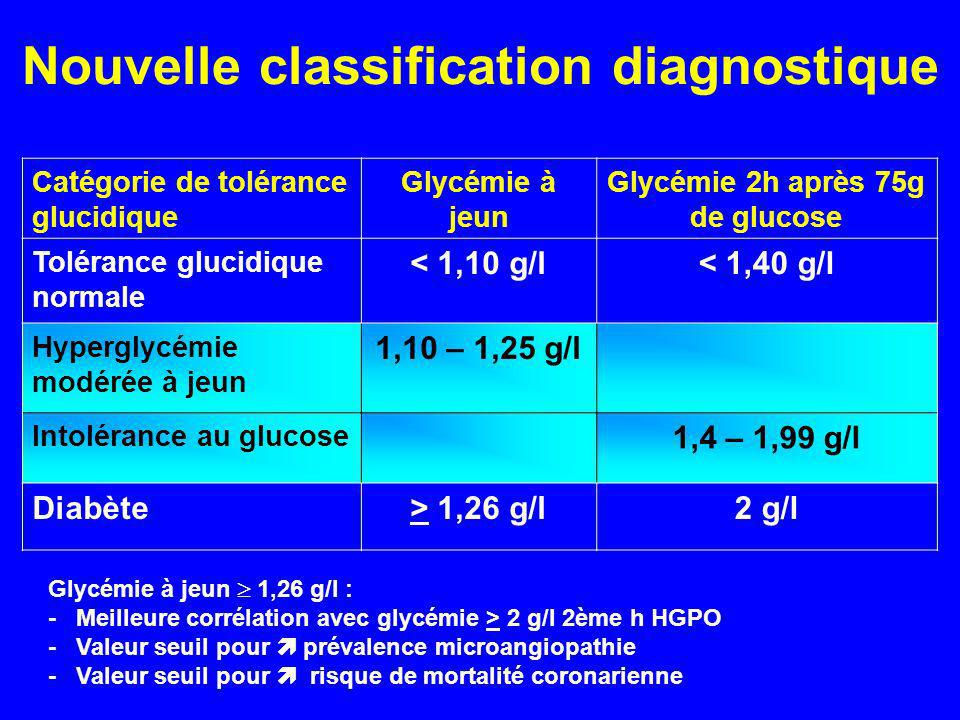 Nouvelle classification diagnostique