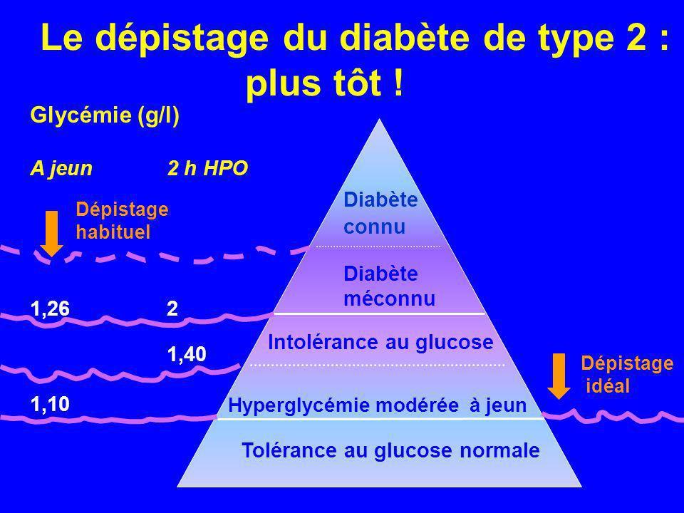Le dépistage du diabète de type 2 : plus tôt !