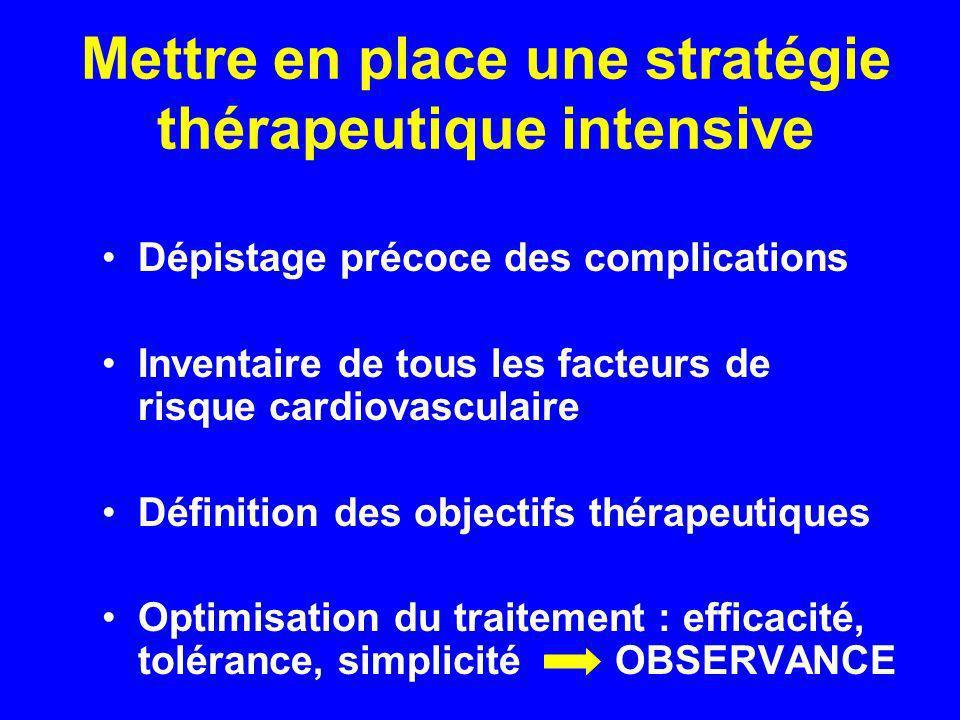 Mettre en place une stratégie thérapeutique intensive