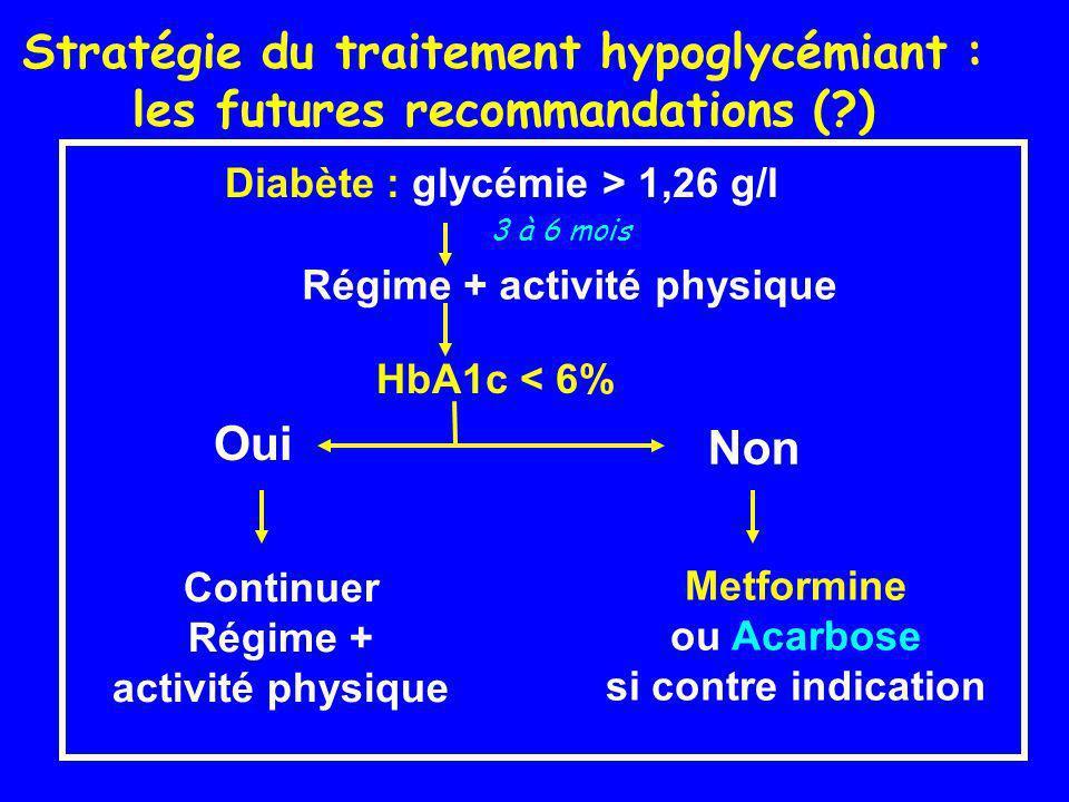 Stratégie du traitement hypoglycémiant :