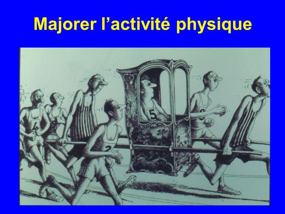 Majorer l'activité physique