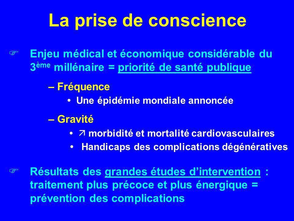 La prise de conscience Enjeu médical et économique considérable du