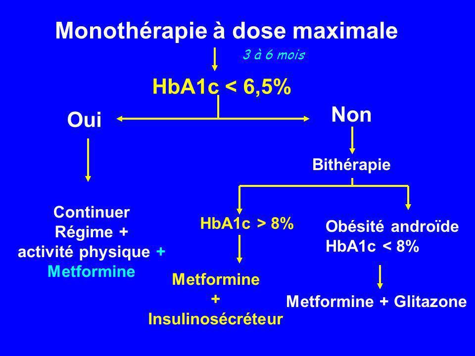 Monothérapie à dose maximale