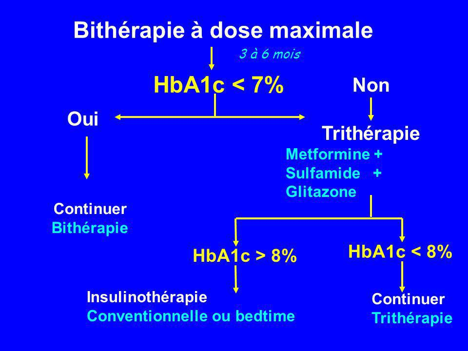 Bithérapie à dose maximale