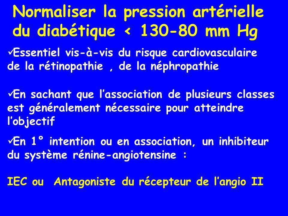 Normaliser la pression artérielle du diabétique < 130-80 mm Hg