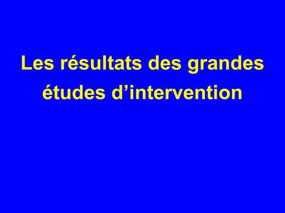 Les résultats des grandes études d'intervention