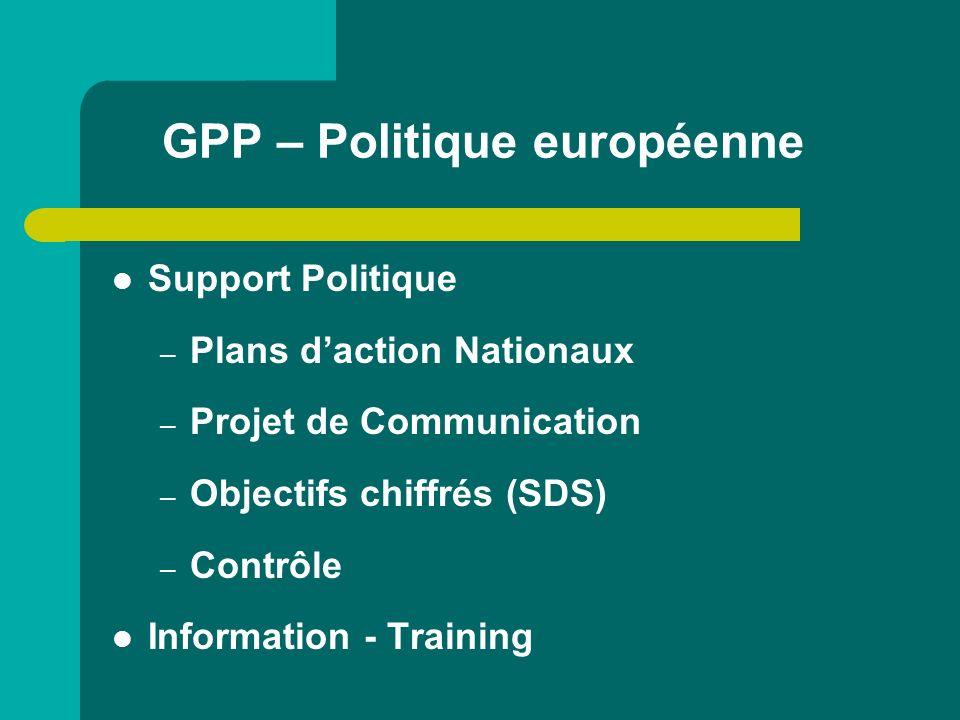 GPP – Politique européenne