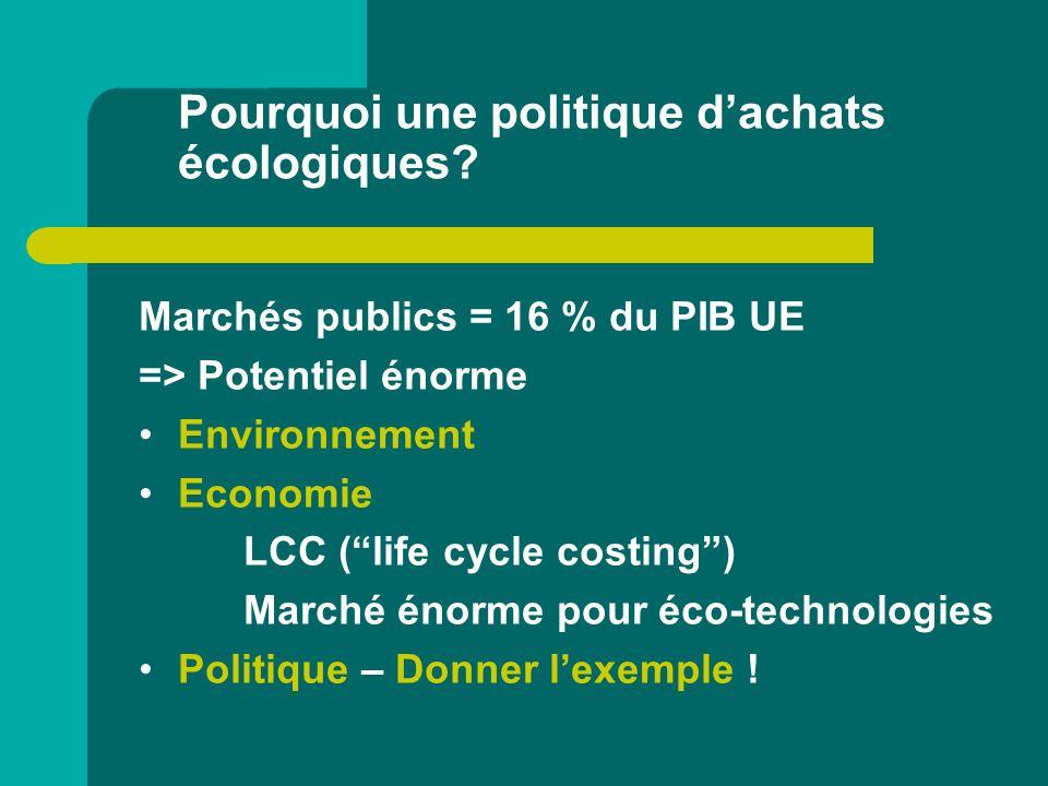 Pourquoi une politique d'achats écologiques