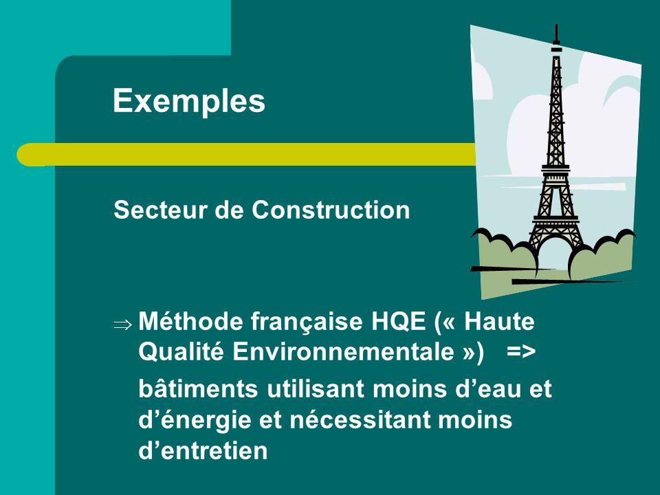 Exemples Secteur de Construction