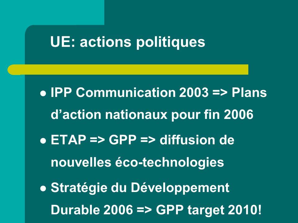 UE: actions politiques